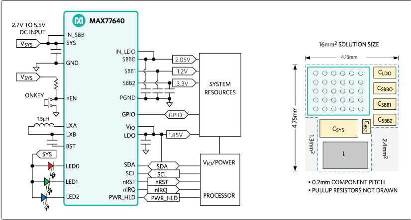 MAX77640/MAX77641 Simplified Application Circuit Diagram
